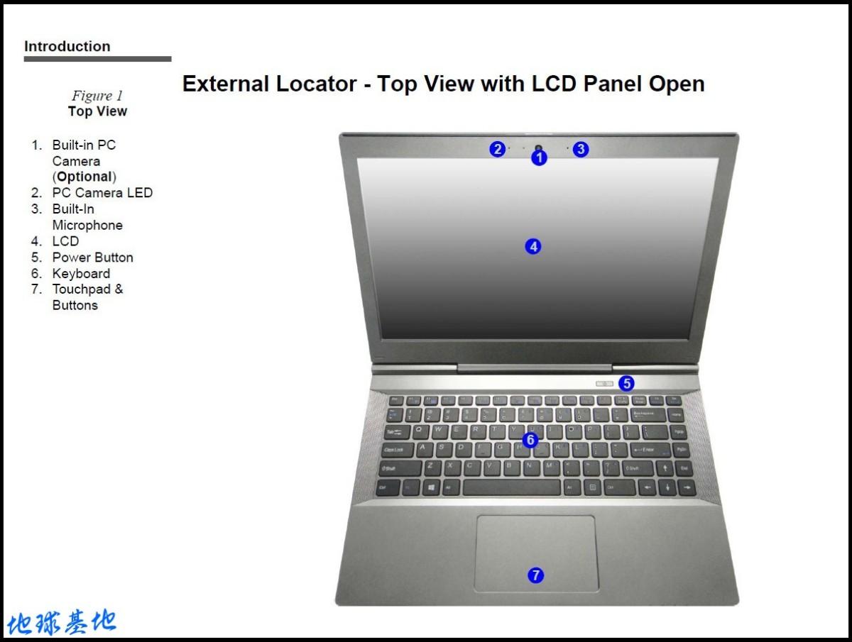Clevo W740SU / Sager NP2740 / Galago UltraPro Service Guide